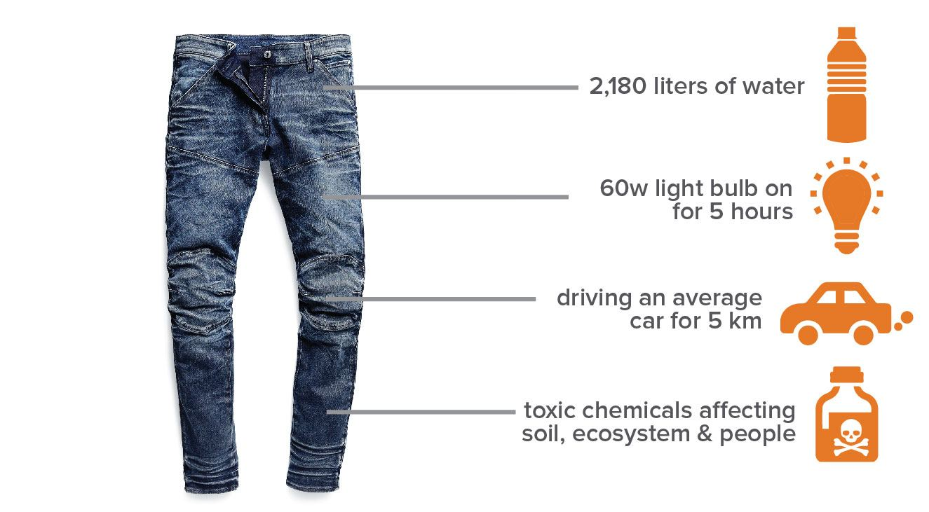When you choose organic cotton you save - Jeans